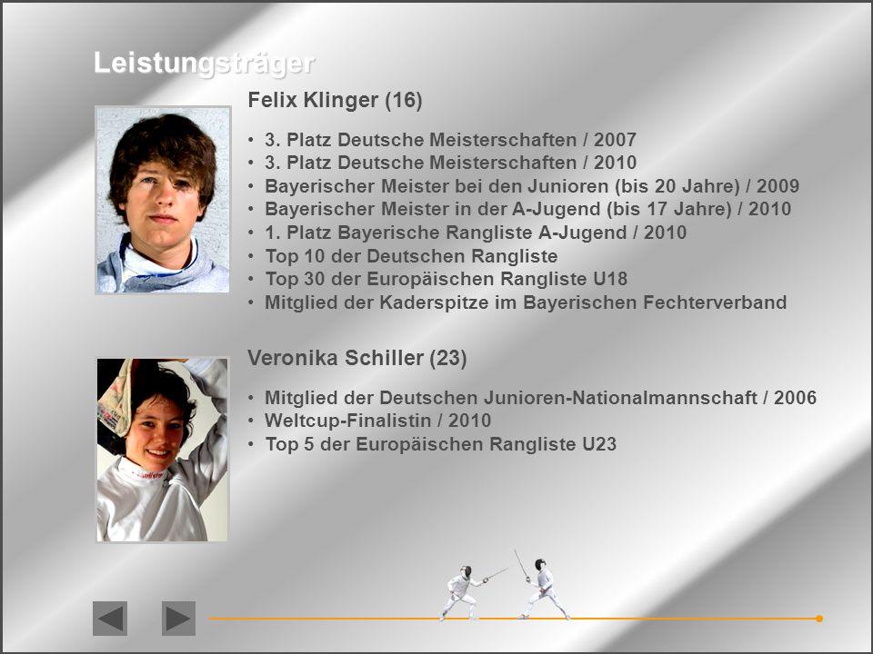 Leistungsträger Felix Klinger (16) Veronika Schiller (23)