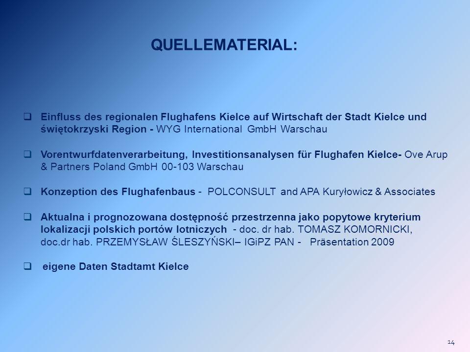 QUELLEMATERIAL: Einfluss des regionalen Flughafens Kielce auf Wirtschaft der Stadt Kielce und świętokrzyski Region - WYG International GmbH Warschau.