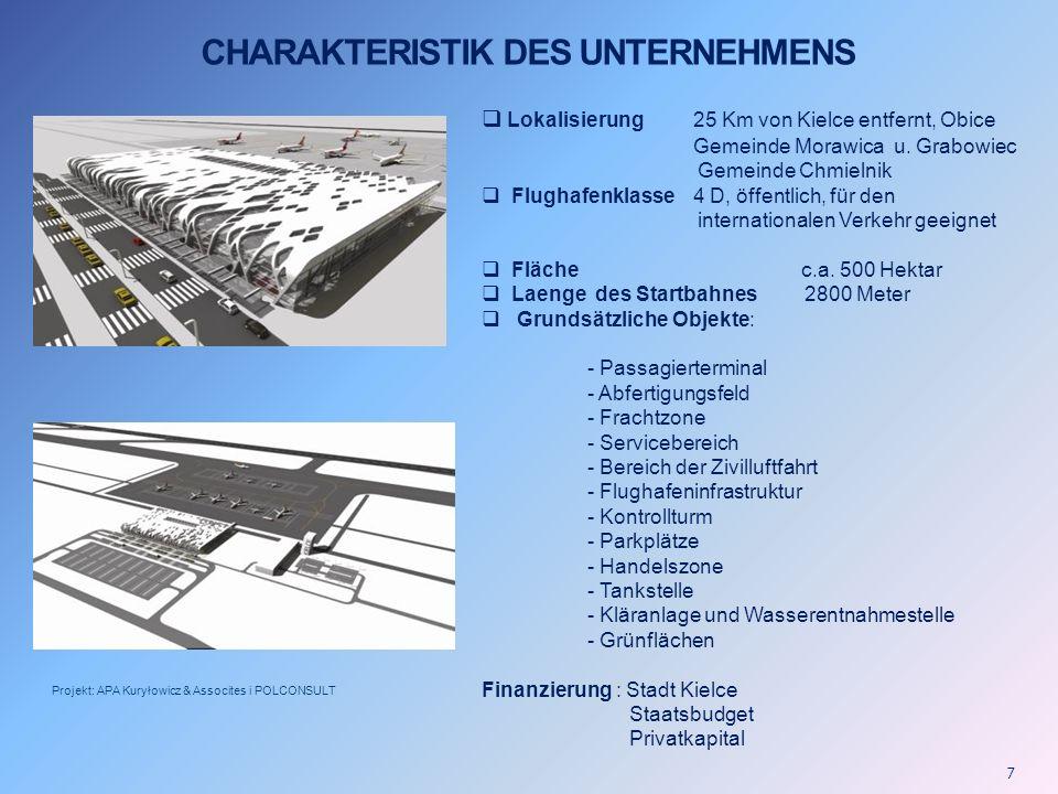CHARAKTERISTIK DES UNTERNEHMENS