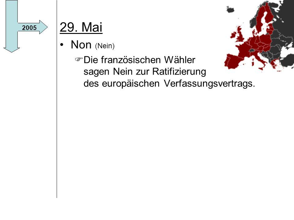 29. Mai Non (Nein) Die französischen Wähler sagen Nein zur Ratifizierung des europäischen Verfassungsvertrags.