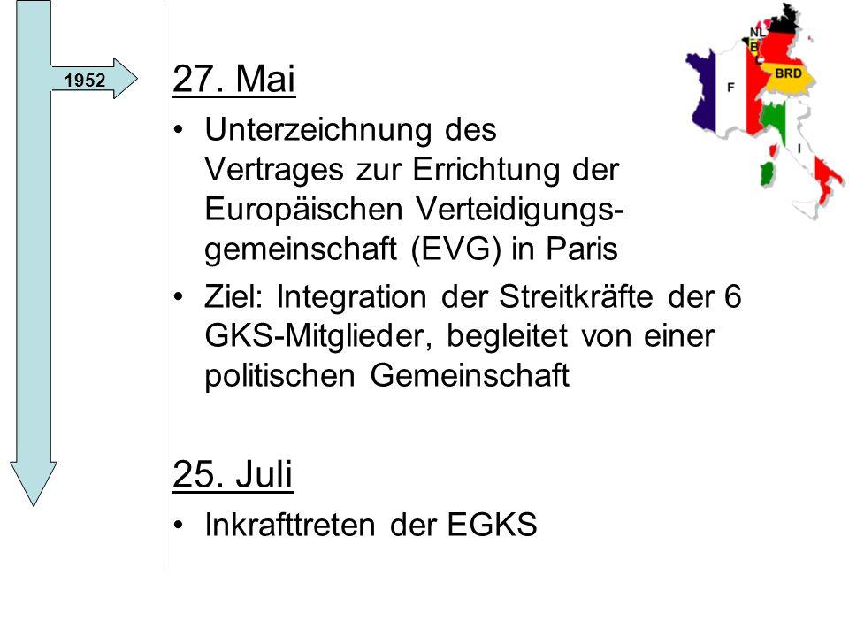 27. Mai Unterzeichnung des Vertrages zur Errichtung der Europäischen Verteidigungs- gemeinschaft (EVG) in Paris.
