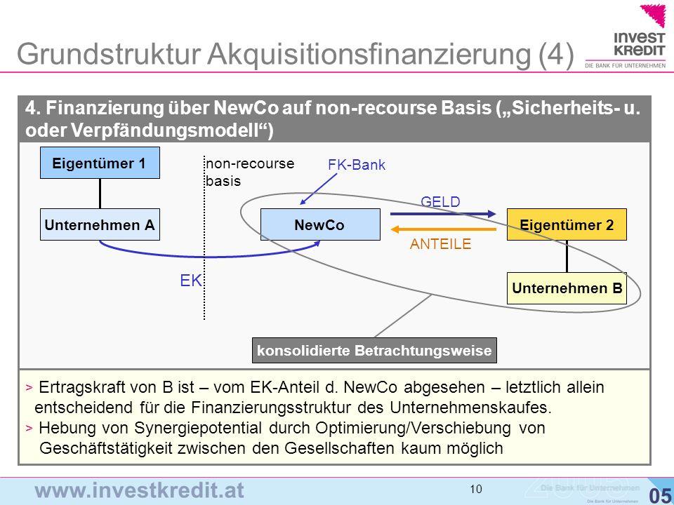 Grundstruktur Akquisitionsfinanzierung (4)