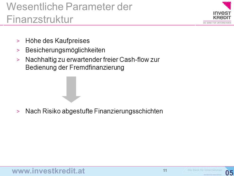 Wesentliche Parameter der Finanzstruktur