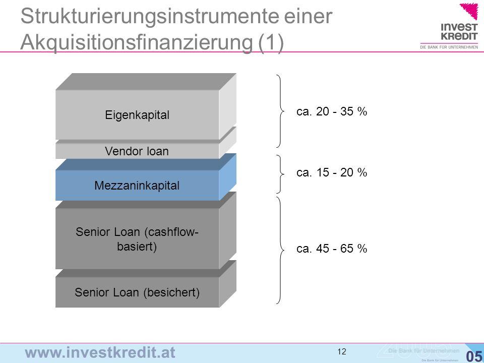 Strukturierungsinstrumente einer Akquisitionsfinanzierung (1)