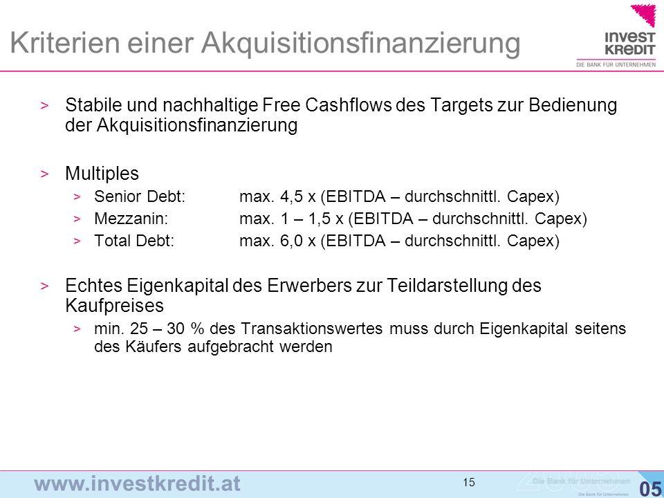 Kriterien einer Akquisitionsfinanzierung