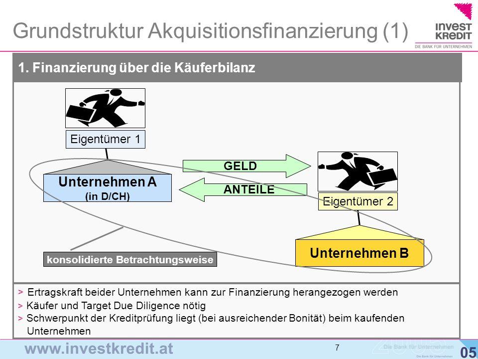 Grundstruktur Akquisitionsfinanzierung (1)