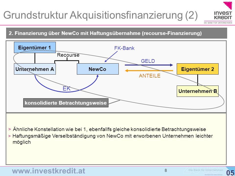 Grundstruktur Akquisitionsfinanzierung (2)