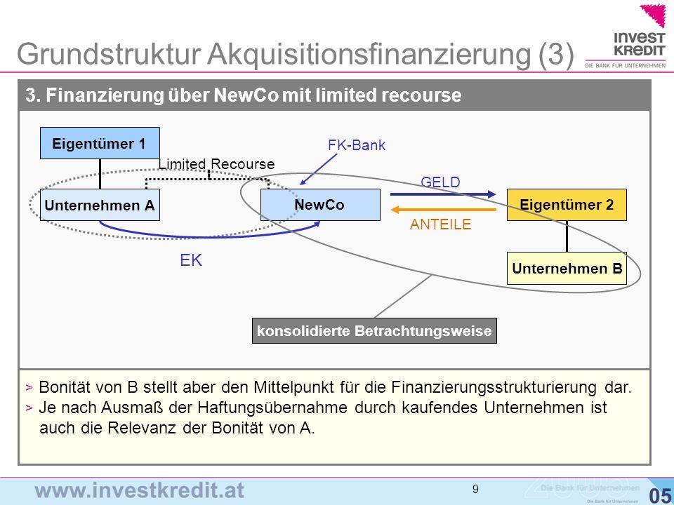 Grundstruktur Akquisitionsfinanzierung (3)