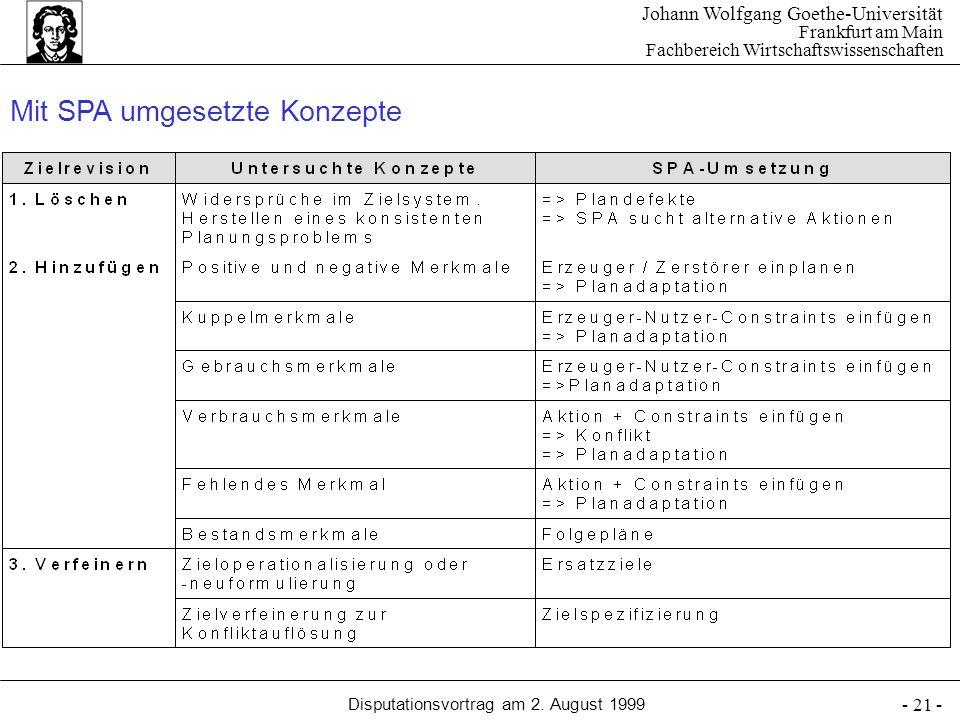 Mit SPA umgesetzte Konzepte