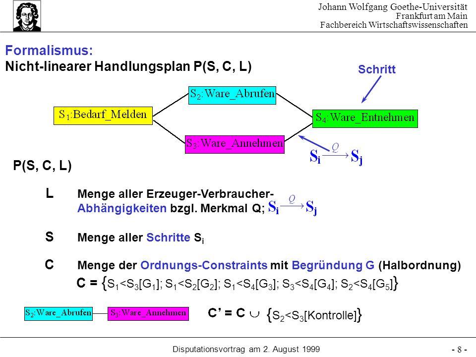 Formalismus: Nicht-linearer Handlungsplan P(S, C, L)