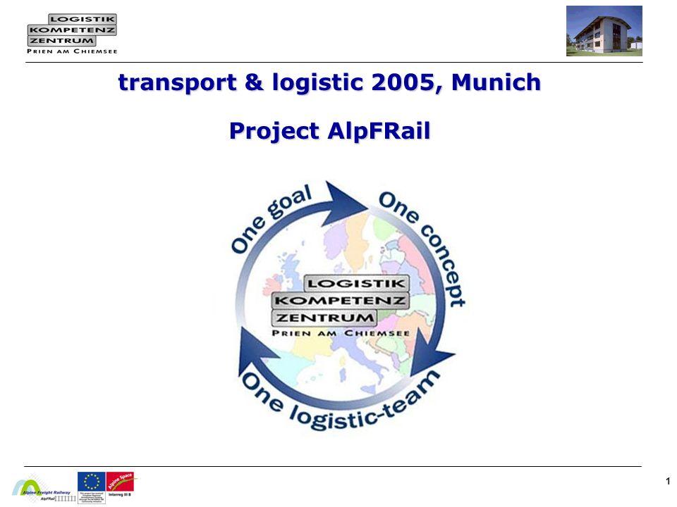 transport & logistic 2005, Munich