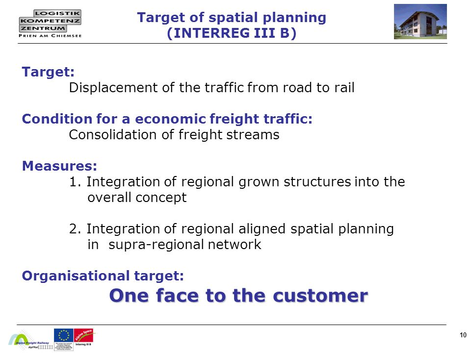 Target of spatial planning