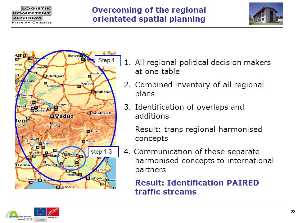 Overcoming of the regional orientated spatial planning