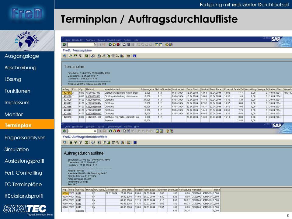 Terminplan / Auftragsdurchlaufliste