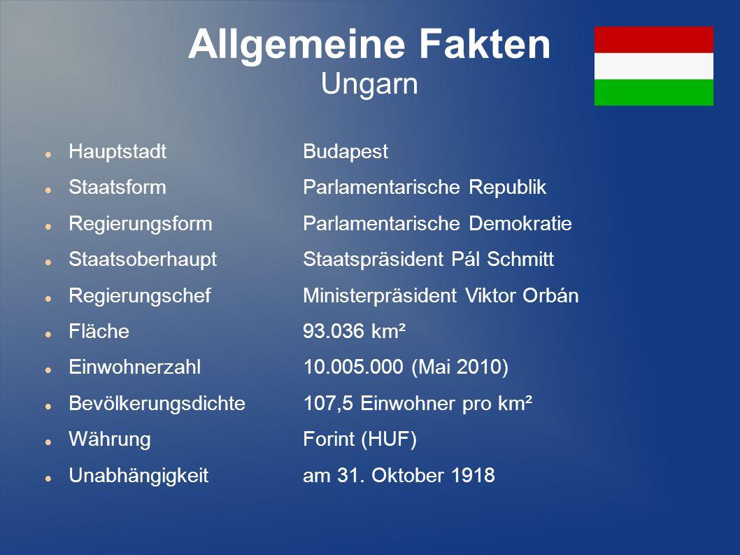 Allgemeine Fakten Ungarn