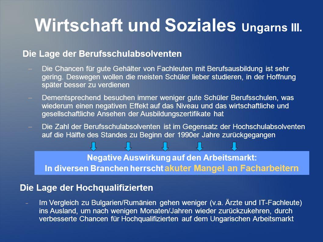 Wirtschaft und Soziales Ungarns III.