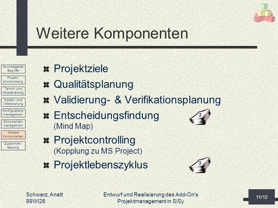 Weitere Komponenten Projektziele Qualitätsplanung
