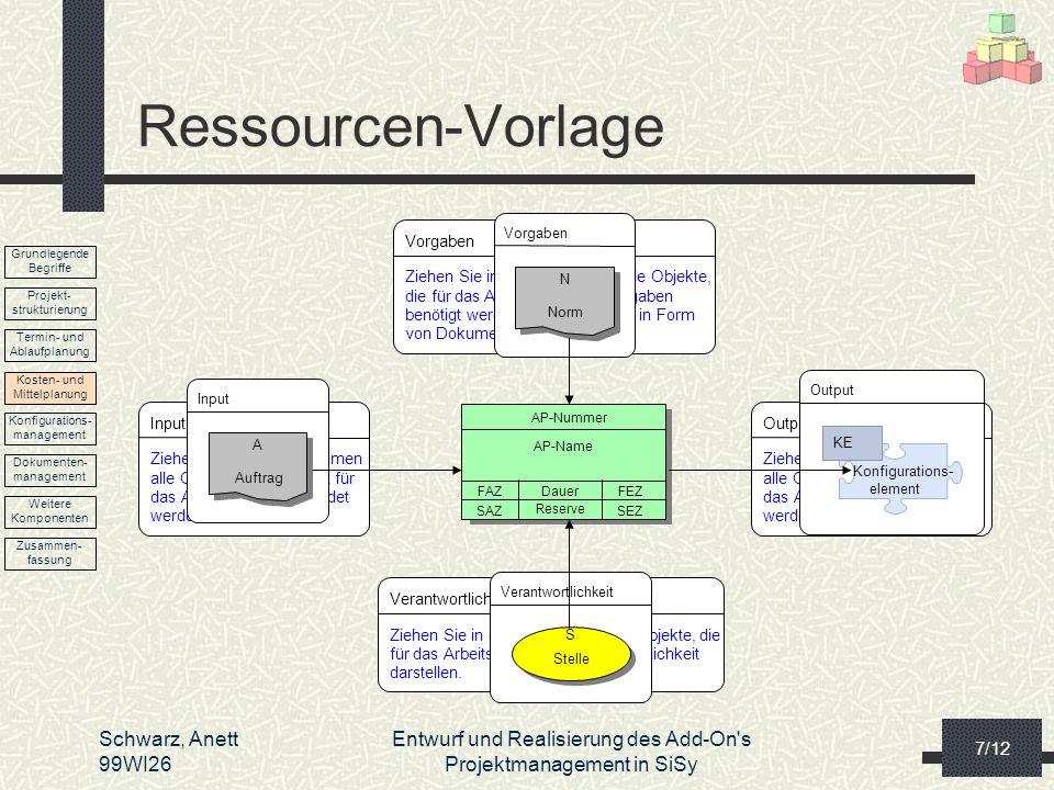 Ressourcen-Vorlage Schwarz, Anett 99WI26