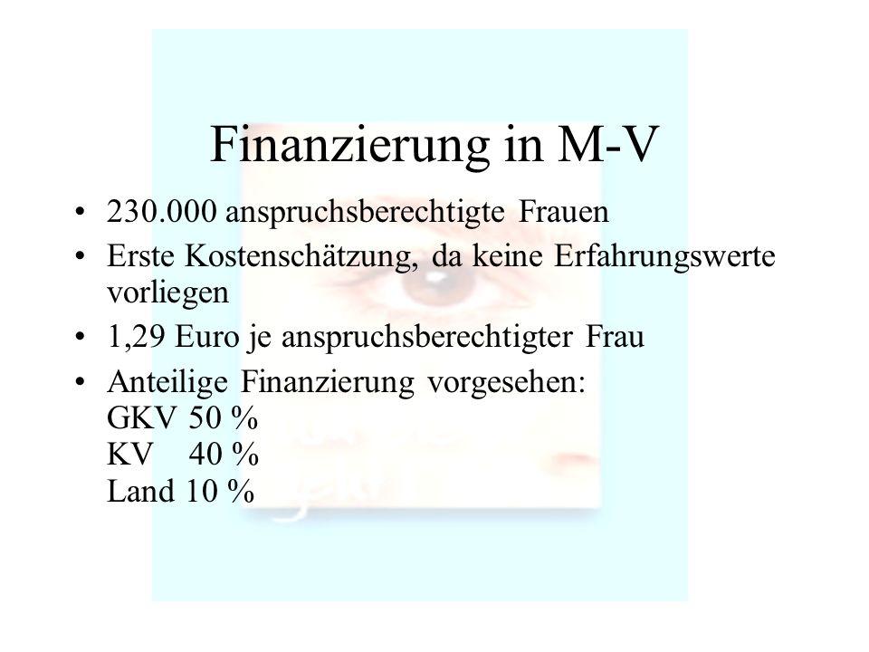 Finanzierung in M-V 230.000 anspruchsberechtigte Frauen