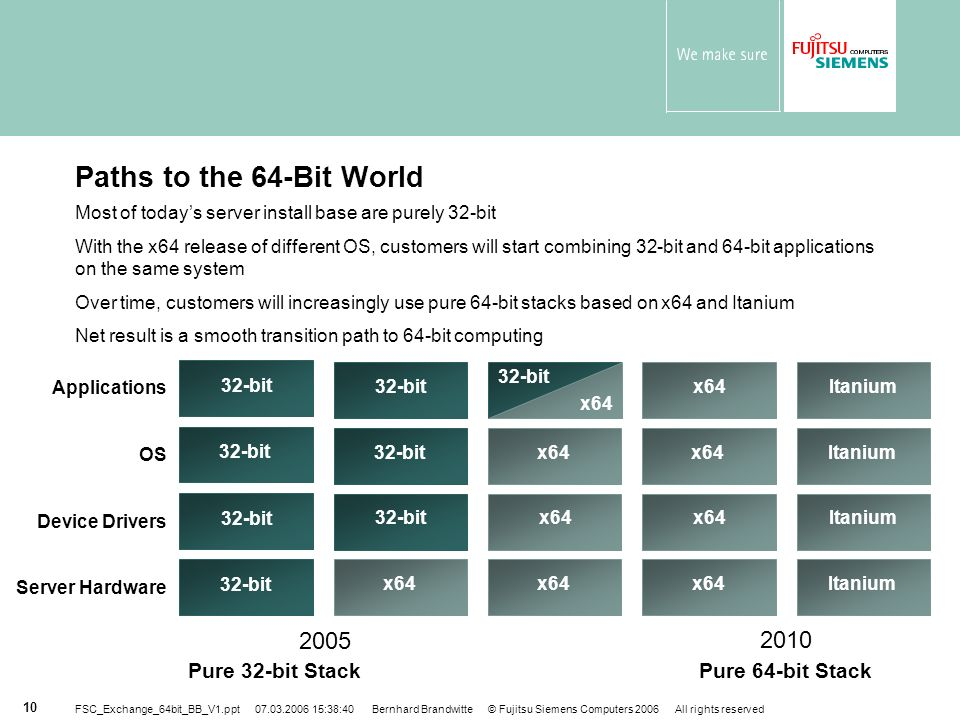 Paths to the 64-Bit World Pure 32-bit Stack