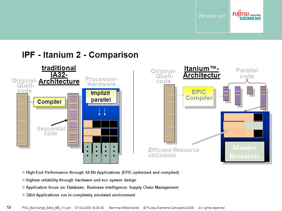 IPF - Itanium 2 - Comparison