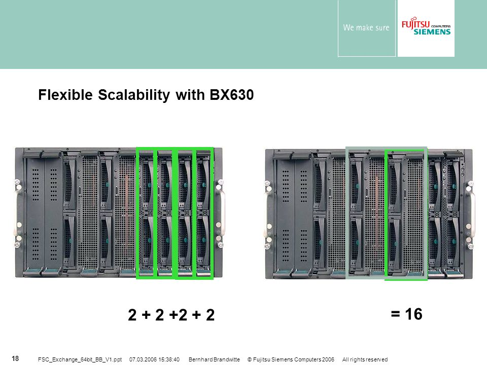 Flexible Scalability with BX630