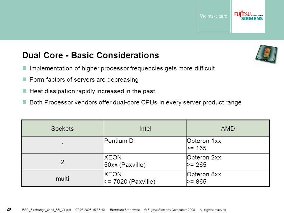 Dual Core - Basic Considerations