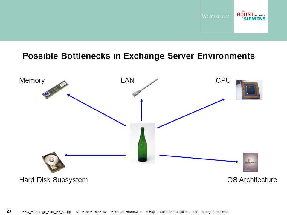 Possible Bottlenecks in Exchange Server Environments