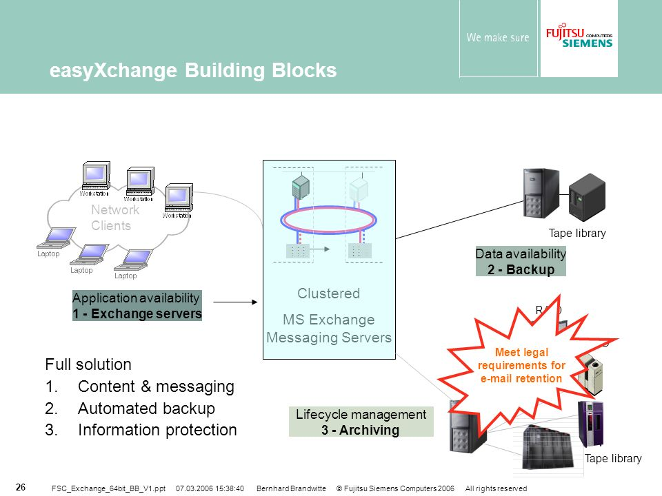 easyXchange Building Blocks