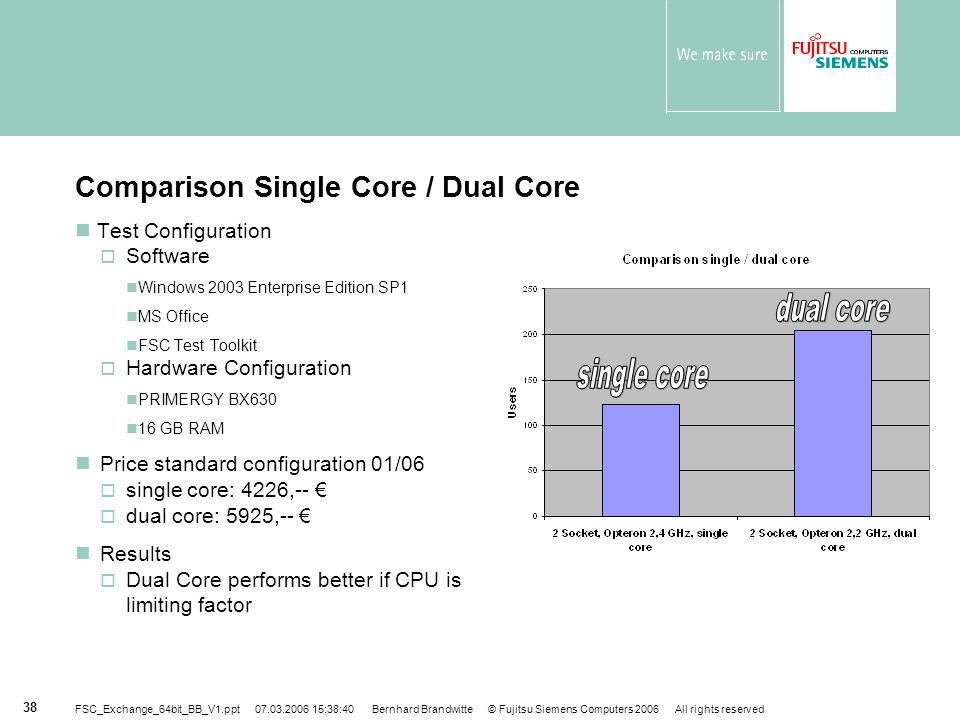 Comparison Single Core / Dual Core