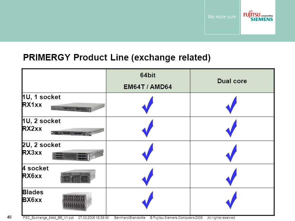 PRIMERGY Product Line (exchange related)