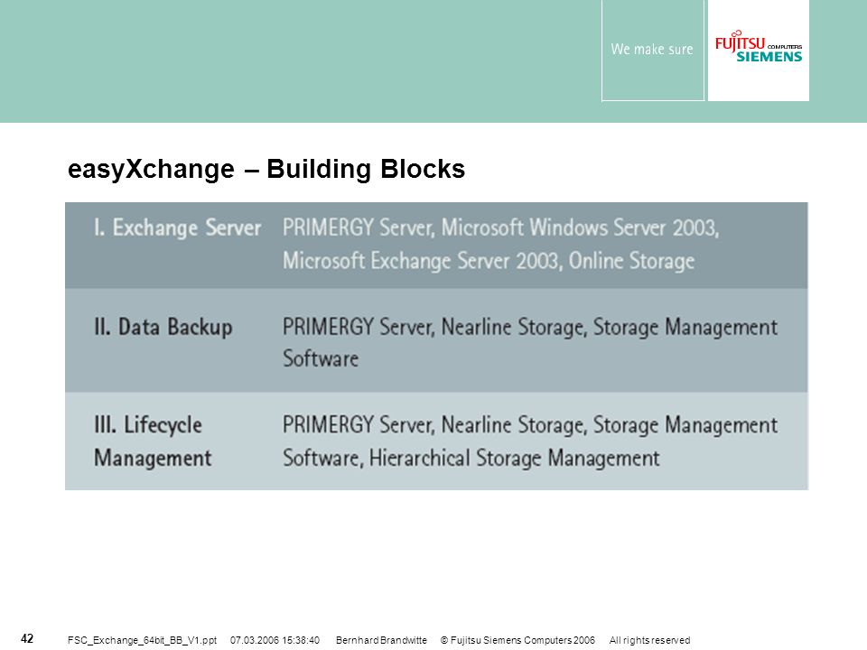 easyXchange – Building Blocks
