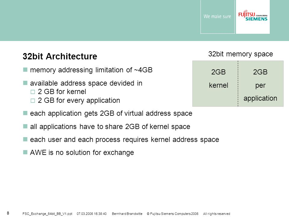 32bit Architecture 32bit memory space 2GB kernel per application
