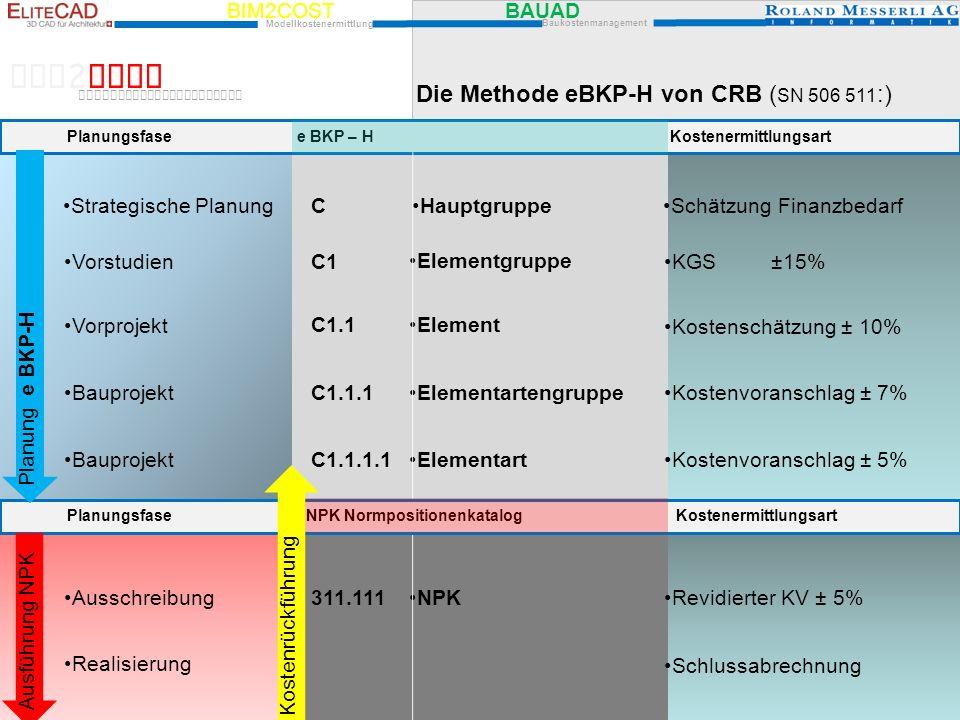 BIM2COST Die Methode eBKP-H von CRB (SN 506 511:) Hauptgruppe
