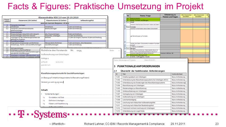 Facts & Figures: Praktische Umsetzung im Projekt
