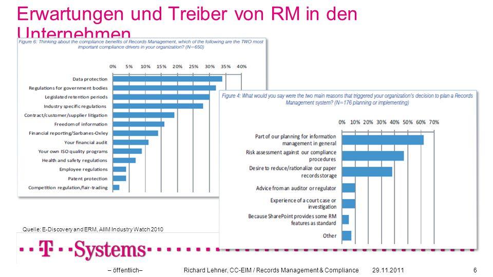 Erwartungen und Treiber von RM in den Unternehmen
