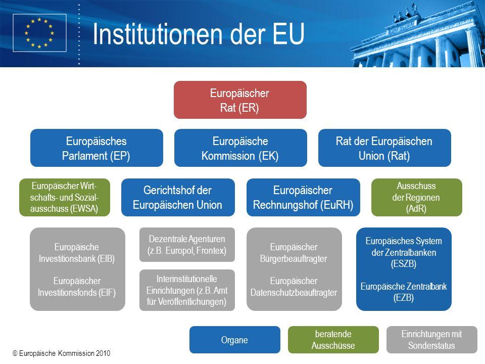 Institutionen der EU Europäischer Rat (ER) Europäischer Rat (ER)