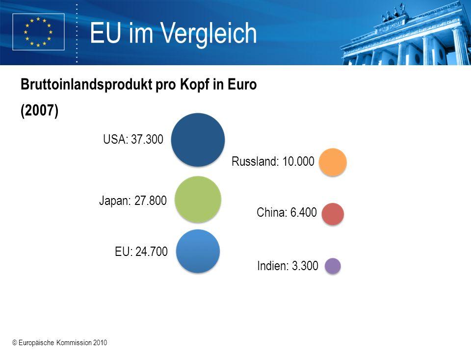EU im Vergleich Bruttoinlandsprodukt pro Kopf in Euro (2007)