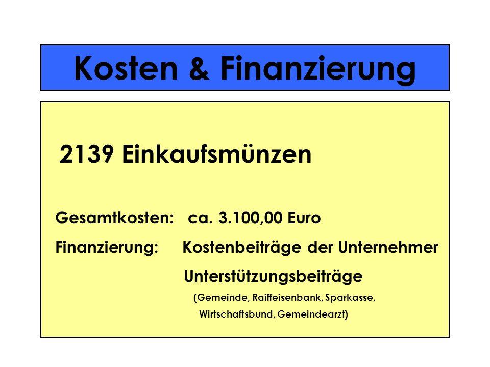Kosten & Finanzierung 2139 Einkaufsmünzen