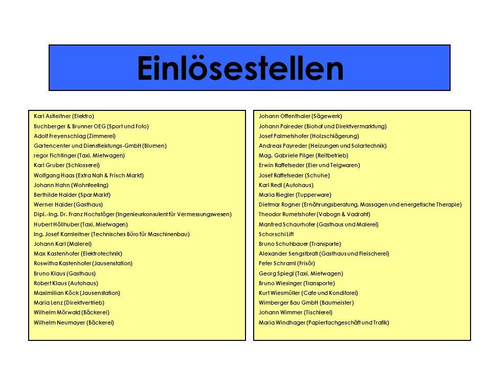 Einlösestellen Karl Astleitner (Elektro)