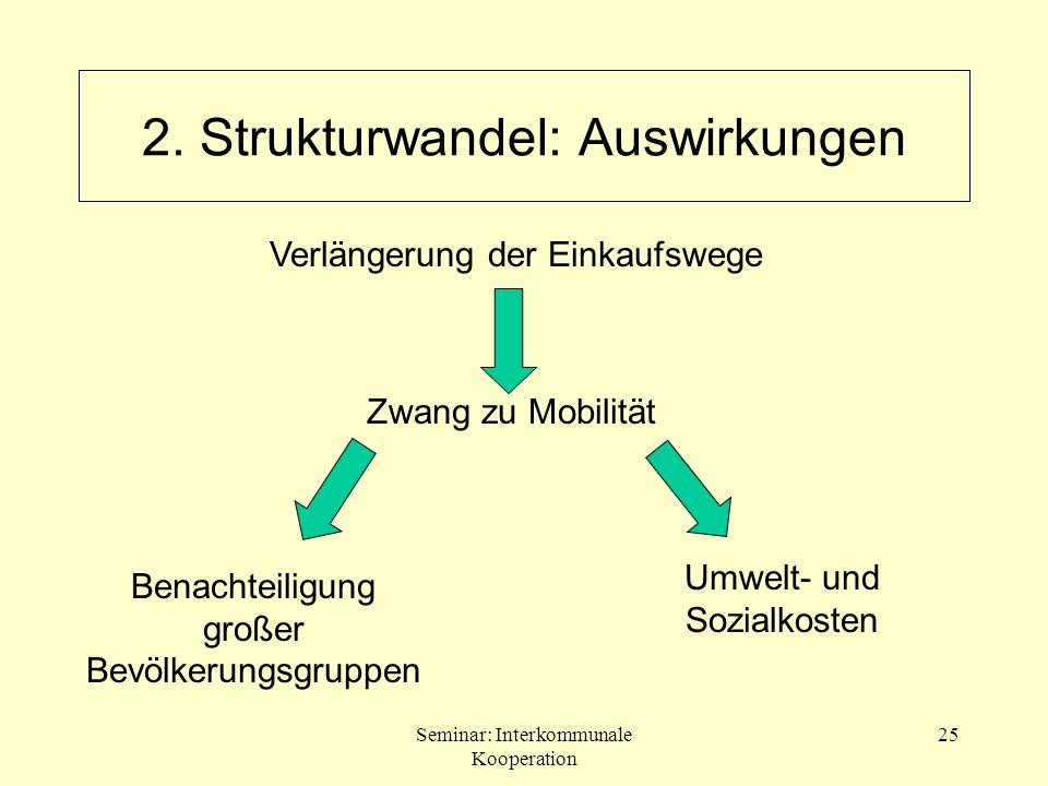 2. Strukturwandel: Auswirkungen