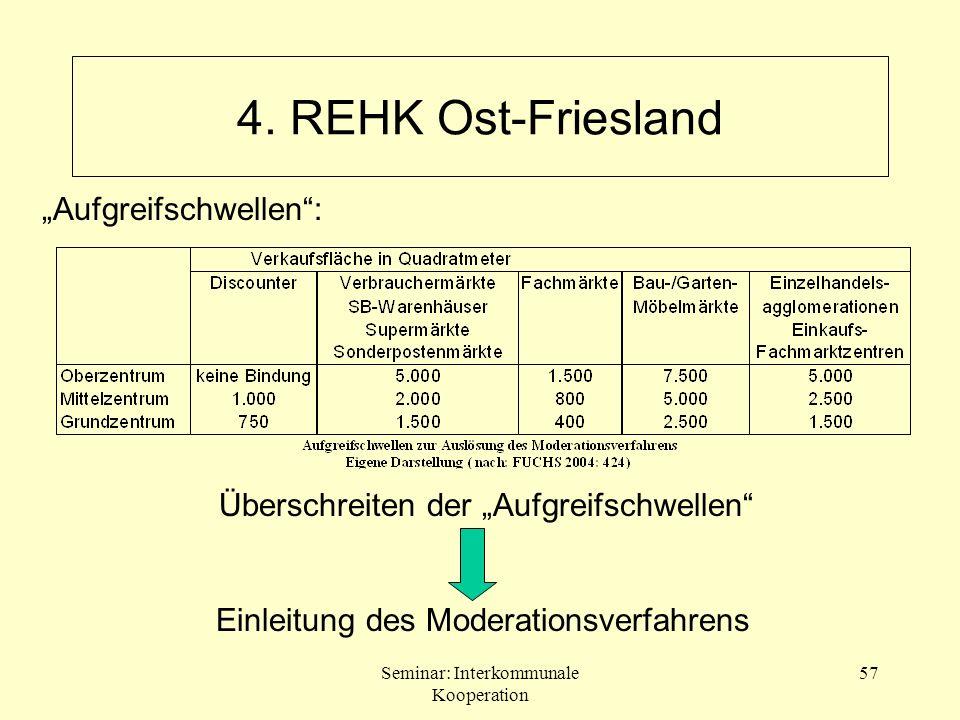 "4. REHK Ost-Friesland ""Aufgreifschwellen :"