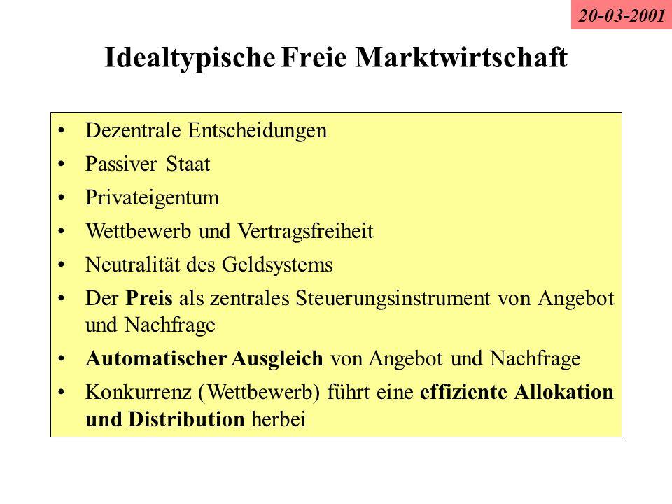 Idealtypische Freie Marktwirtschaft