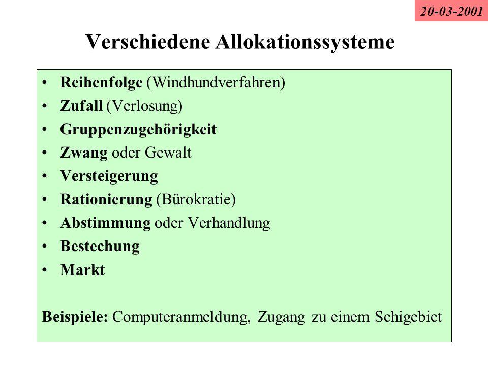 Verschiedene Allokationssysteme