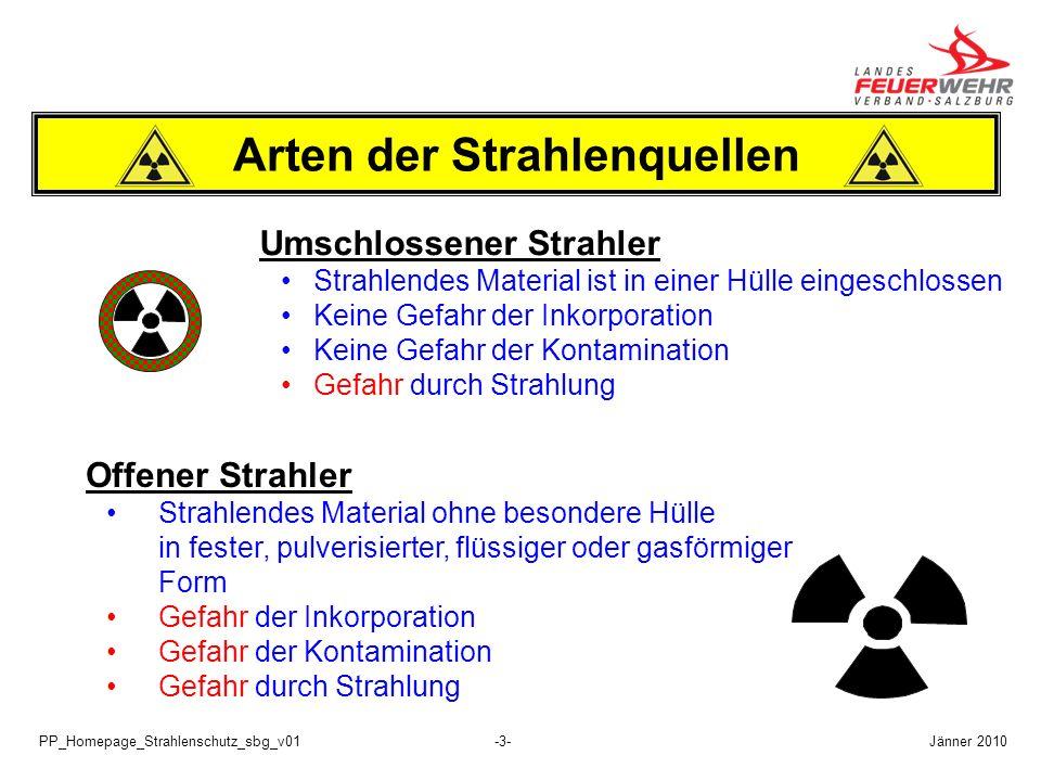 Arten der Strahlenquellen