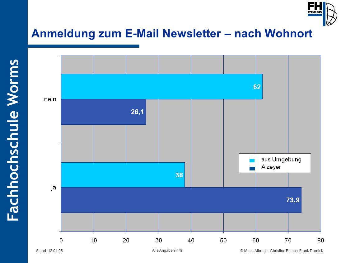 Anmeldung zum E-Mail Newsletter – nach Wohnort