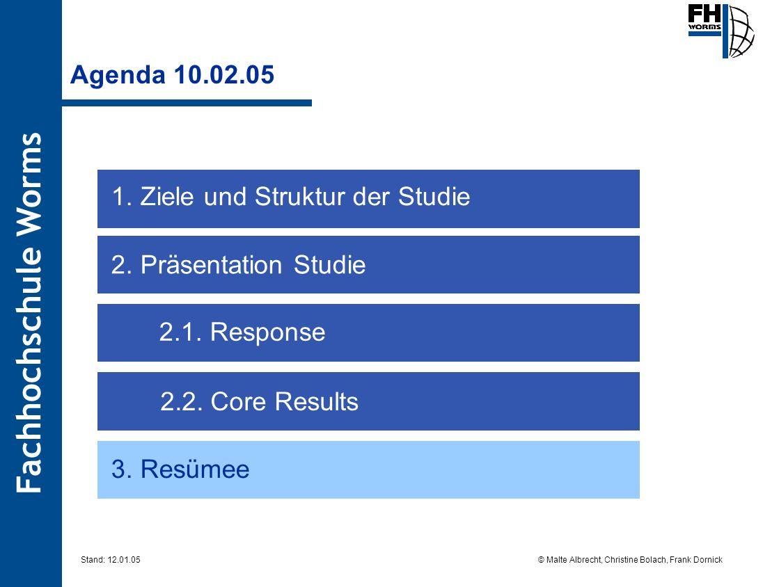 Agenda 10.02.05 1. Ziele und Struktur der Studie. 2. Präsentation Studie. 2.1. Response. 2.1. Response.