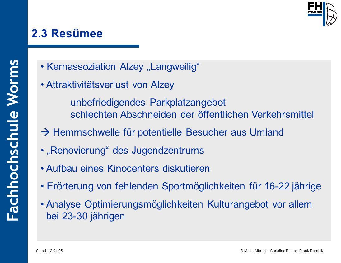"""2.3 Resümee Kernassoziation Alzey """"Langweilig"""
