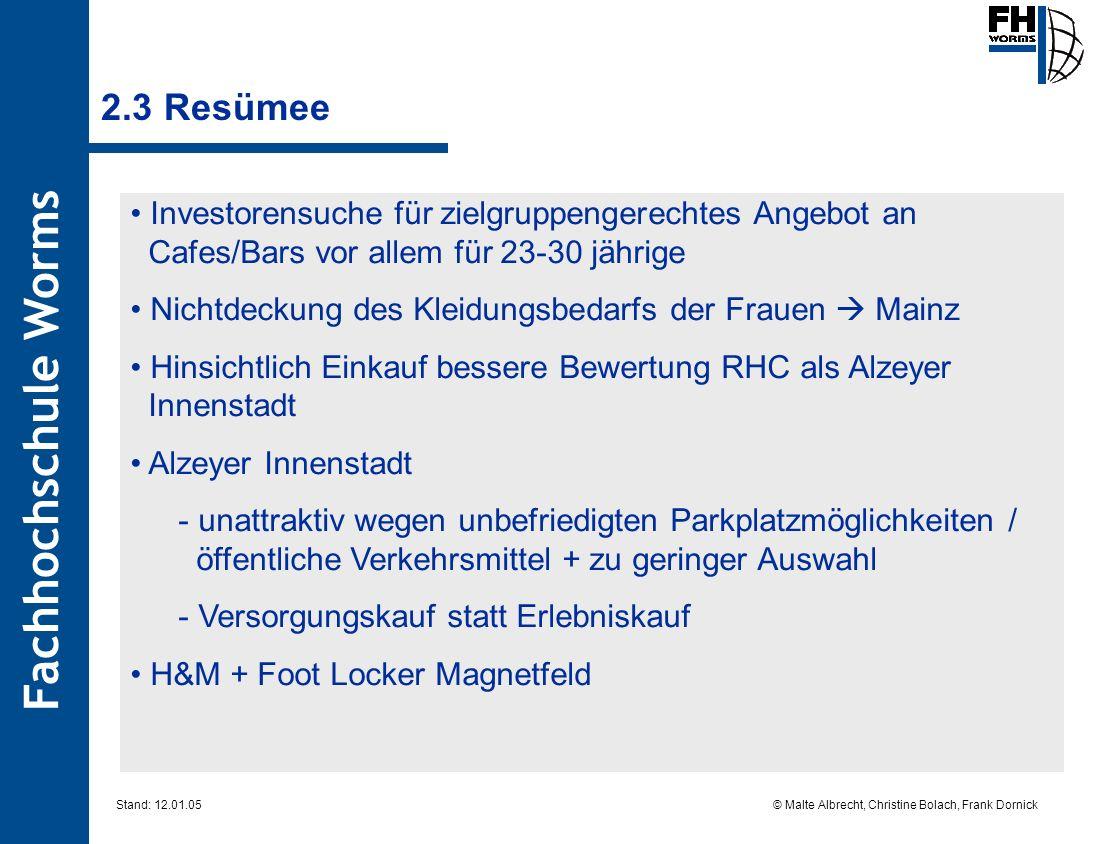 2.3 Resümee Investorensuche für zielgruppengerechtes Angebot an Cafes/Bars vor allem für 23-30 jährige.