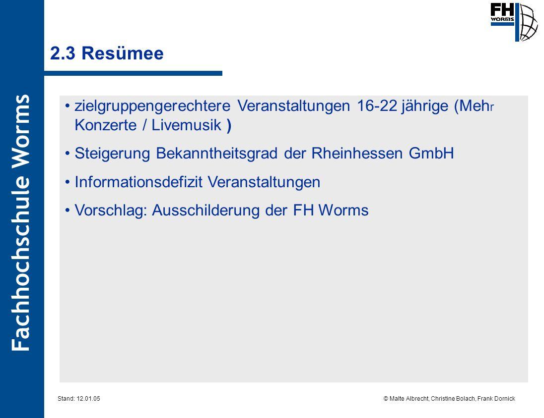 2.3 Resümee zielgruppengerechtere Veranstaltungen 16-22 jährige (Mehr Konzerte / Livemusik ) Steigerung Bekanntheitsgrad der Rheinhessen GmbH.